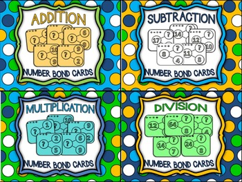 Number Bond Flash Cards (Addition, Subtraction, Multiplication, and Division)