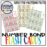Number Bond Flashcards (5-10) Grouped for Differentiation!