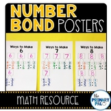 Number Bond Posters