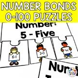 Number Bonds to 100 | Number Bond Practice