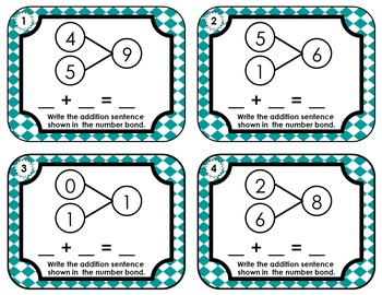Number Bond Task Cards -  Addition and Subtraction Number Sentences