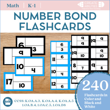 Number Bond and Fact Family Flashcards