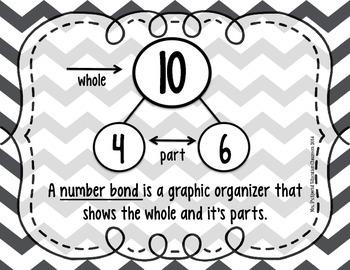 Number Bonds- Addition & Subtraction