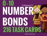 Number Bonds to 10 Task Cards