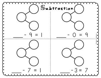Number Bonds to 10 - Subtraction