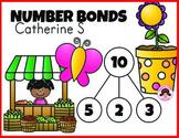 Complex Number Bonds to 10