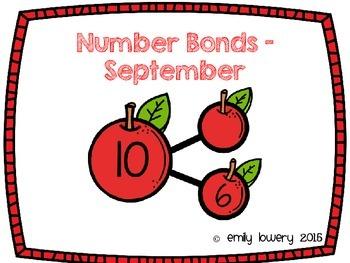 Number Bonds Apples