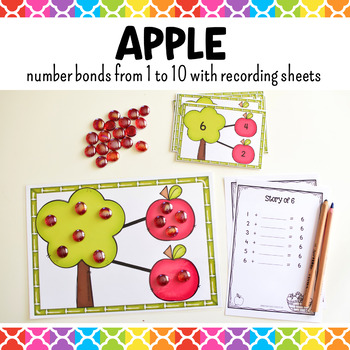 Number Bonds - Apples