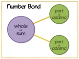 Number Bonds Board Game