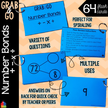 Number Bonds Grab & Go Flash Cards  [Add, Subtract, Multiply, Divide]