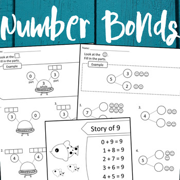 Number Bonds Intro for 1st Graders!