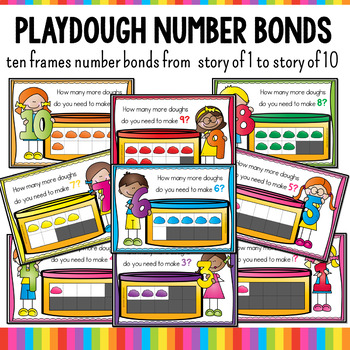 Number Bonds - Playdough Ten Frames