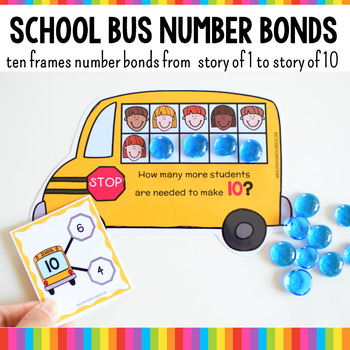 Number Bonds - School Bus Ten Frames