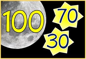 Number Bonds - Making 100 & 1000 (BUNDLE PACK)