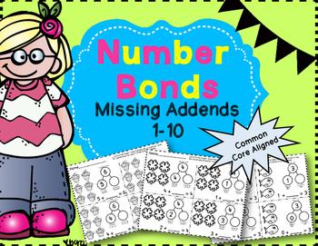 Number Bonds - Missing Addends to 10