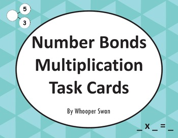 Number Bonds: Multiplication Task Cards