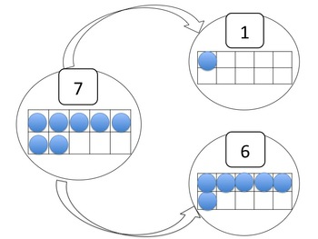 Number Bonds: Numbers 10 and Less
