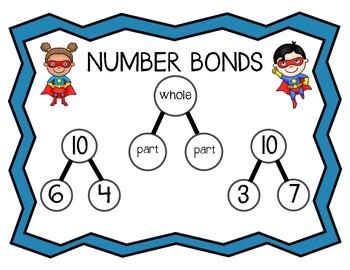 Number Bonds Poster