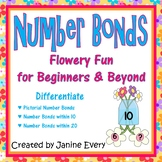 Number Combinations:  Differentiated Number Bonds for Spring