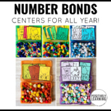 Number Bond Sensory Bins for Small Math Groups and Centers