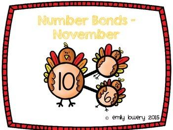 Number Bonds Turkeys