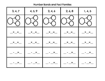 Number Bonds and Fact Families