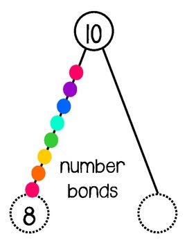 Number Bonds (partners of numbers 10 and less)