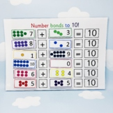 Number Bonds to 10. Learning Addition, and Counting to Ten. First Grade Math.