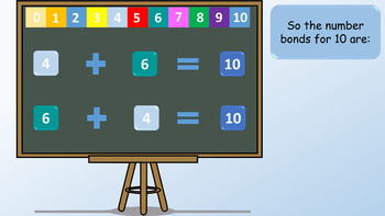 Number Bonds to 10 - PowerPoint Lesson - 60 slides