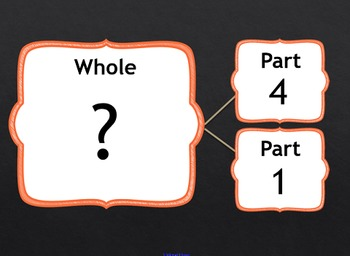 Number Bonds to 10 using Part Part Whole SMART Board Lesson