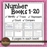 Number Books for Kindergarten 1-20