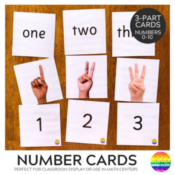 Number Cards 0-10 3 Part Cards