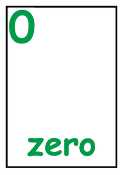 Number Cards 0-10 - Car Theme