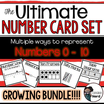 Number Cards 0-10 - Print and Go Cards for creative lesson planning