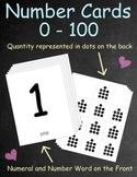 Number Cards 0-100
