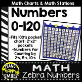 Number Cards 0-120 for 100's or 120's Pocket Chart or Math