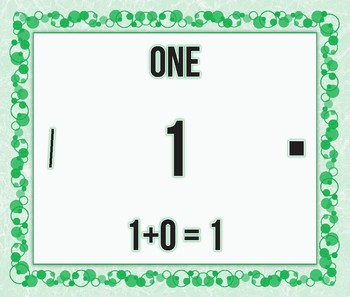 Addition Number Cards: 0 - 20