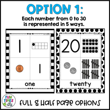 Number Posters 0-20 | Black & White Classroom Decor