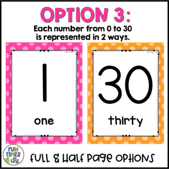 Number Cards 0-20 ~Bright Polka Dot Theme