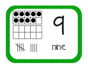 Number Cards 0-20--Primary Brights