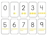 Number Cards 0-9
