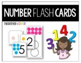 Number Cards - (1-10)