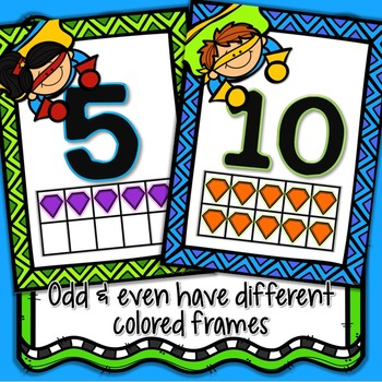 Number Cards 0 -10 with 10's frame
