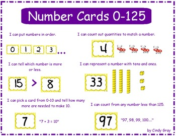 Number Cards 0-125