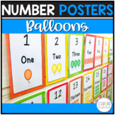 Number Posters Balloons Edition
