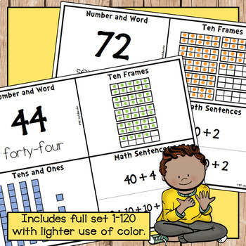 Number Cards 1 to 120