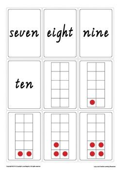 Number Cards Zero to Ten