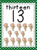 Number Posters (Green Themed - perfect for Frog Theme)
