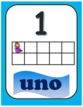 Number Cards Mermaid Theme- in Spanish