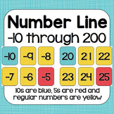 Number Cards / Number Line -10 through 200